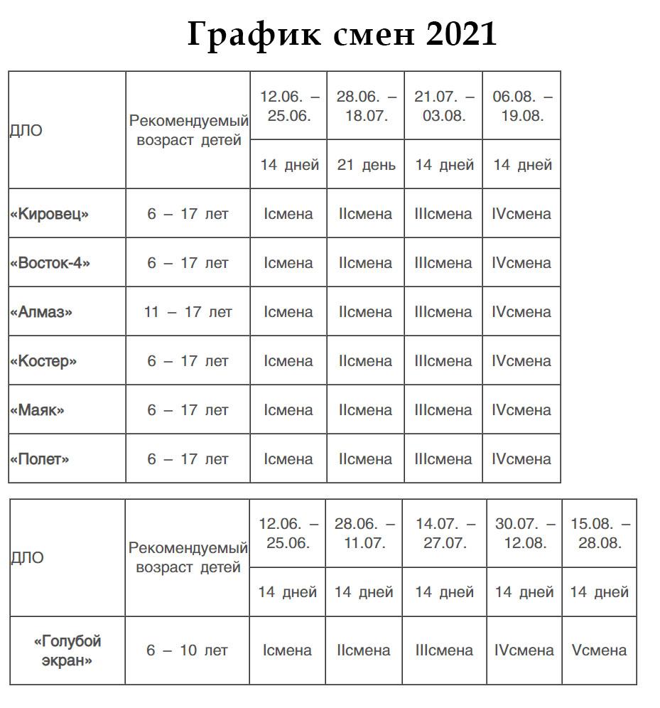 график смен муниципальных детских лагерей 2021 Воронеж